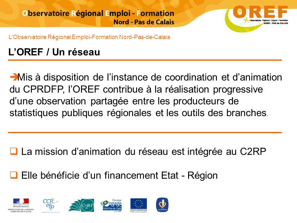La mission d'animation du réseau est intégrée au C2RP
