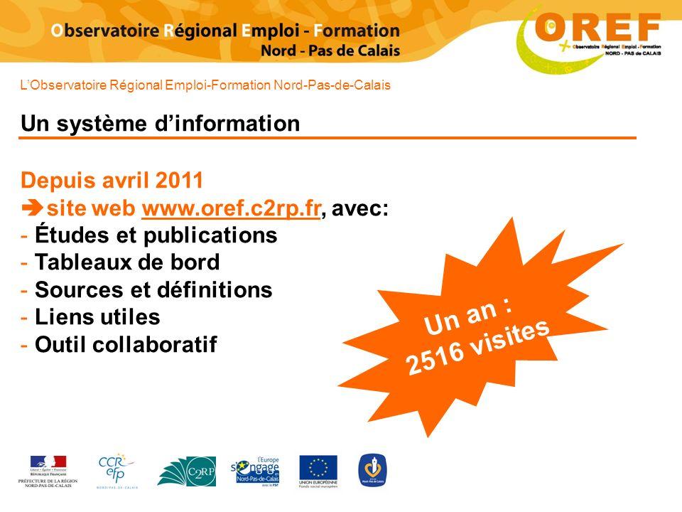 Un an : 2516 visites Un système d'information Depuis avril 2011