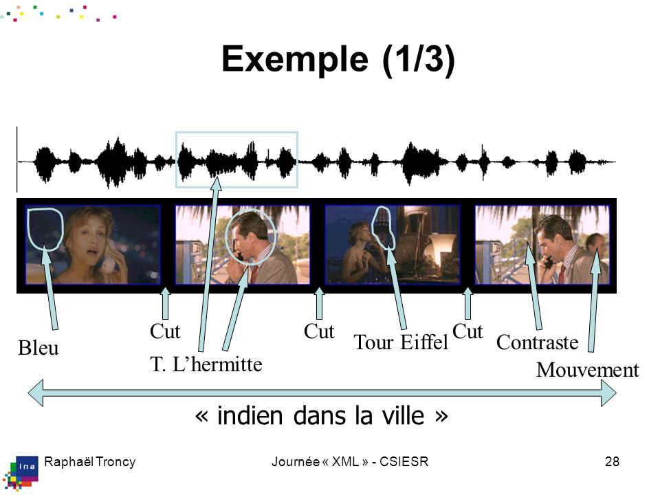 Exemple (2/3) <Person> <Name xml:lang= en >