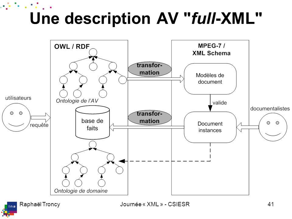 Construire une ontologie de l AV