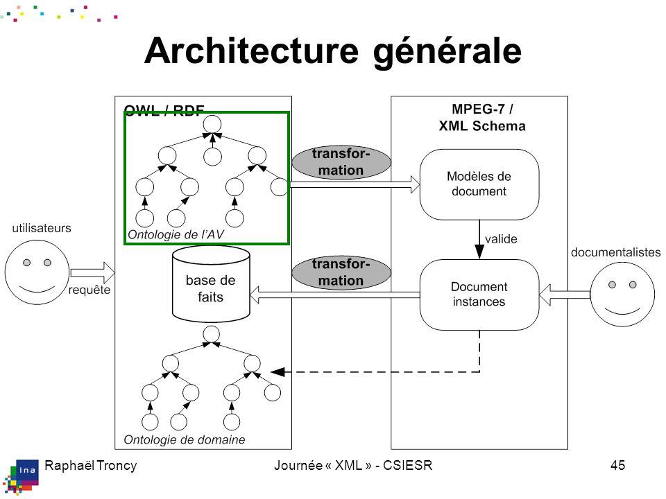 Construire des modèles de document