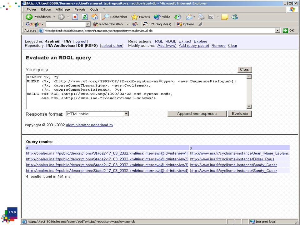 Raphaël Troncy Journée « XML » - CSIESR