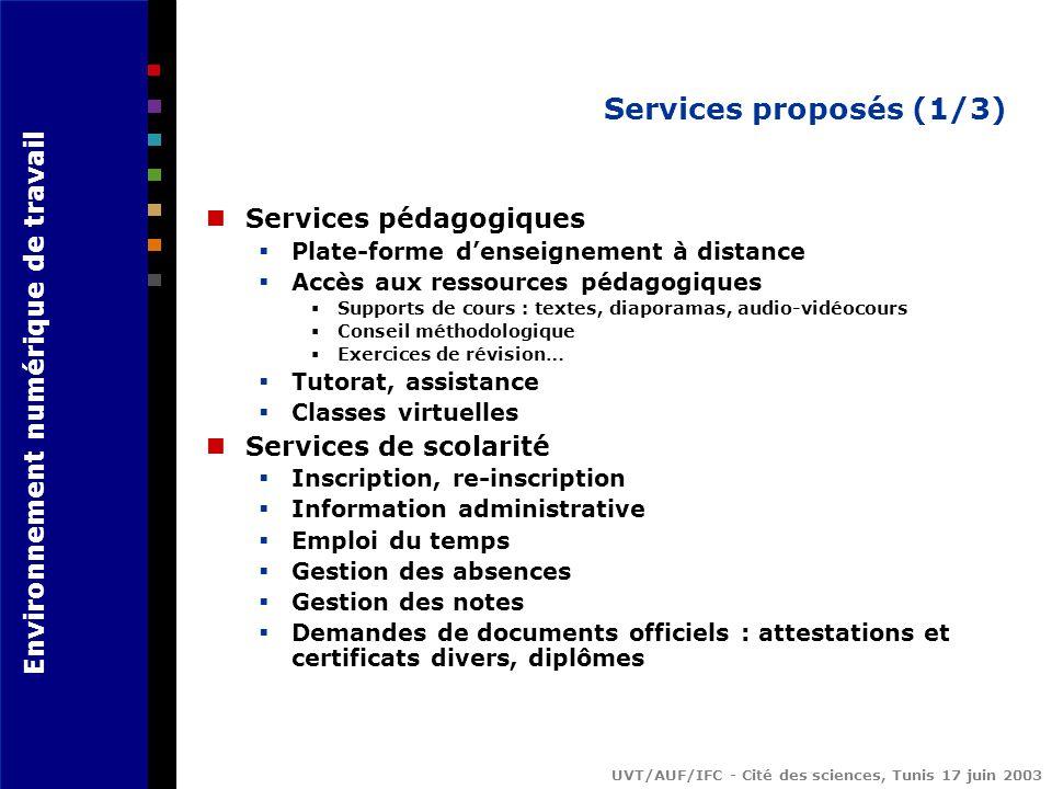 Services proposés (1/3) Services pédagogiques Services de scolarité