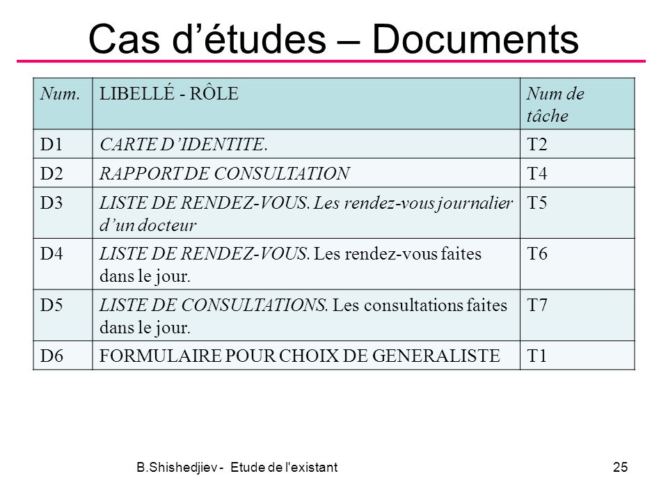 Cas d'études – Documents