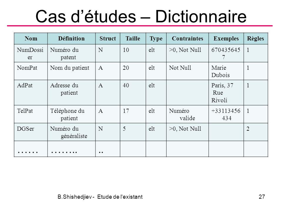 Cas d'études – Dictionnaire