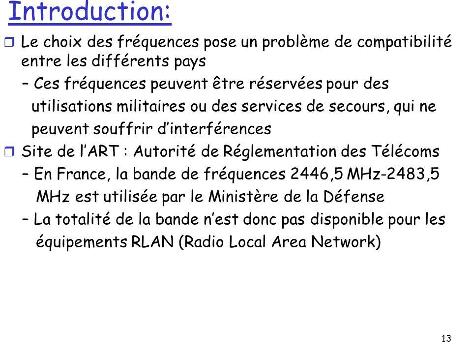 Introduction: Le choix des fréquences pose un problème de compatibilité entre les différents pays. – Ces fréquences peuvent être réservées pour des.
