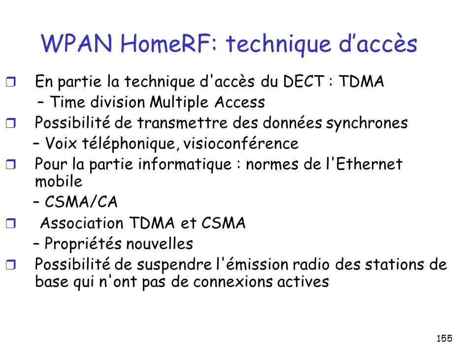 WPAN HomeRF: technique d'accès