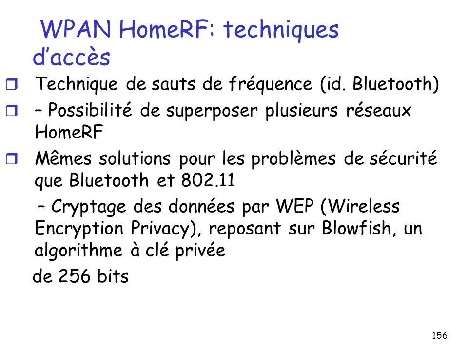 WPAN HomeRF: techniques d'accès