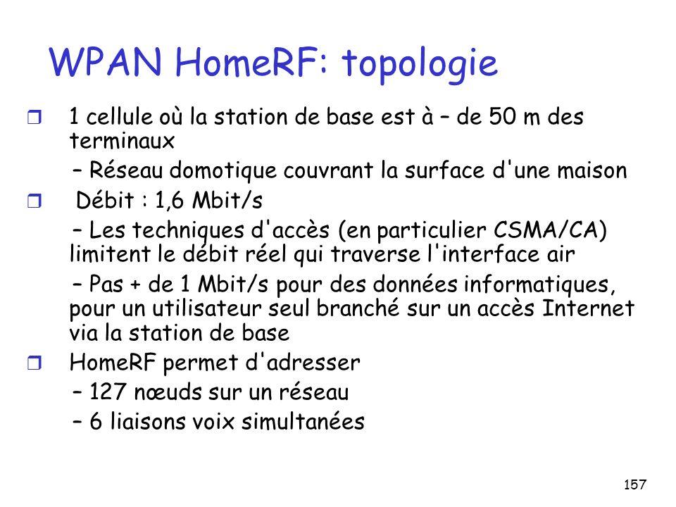 WPAN HomeRF: topologie