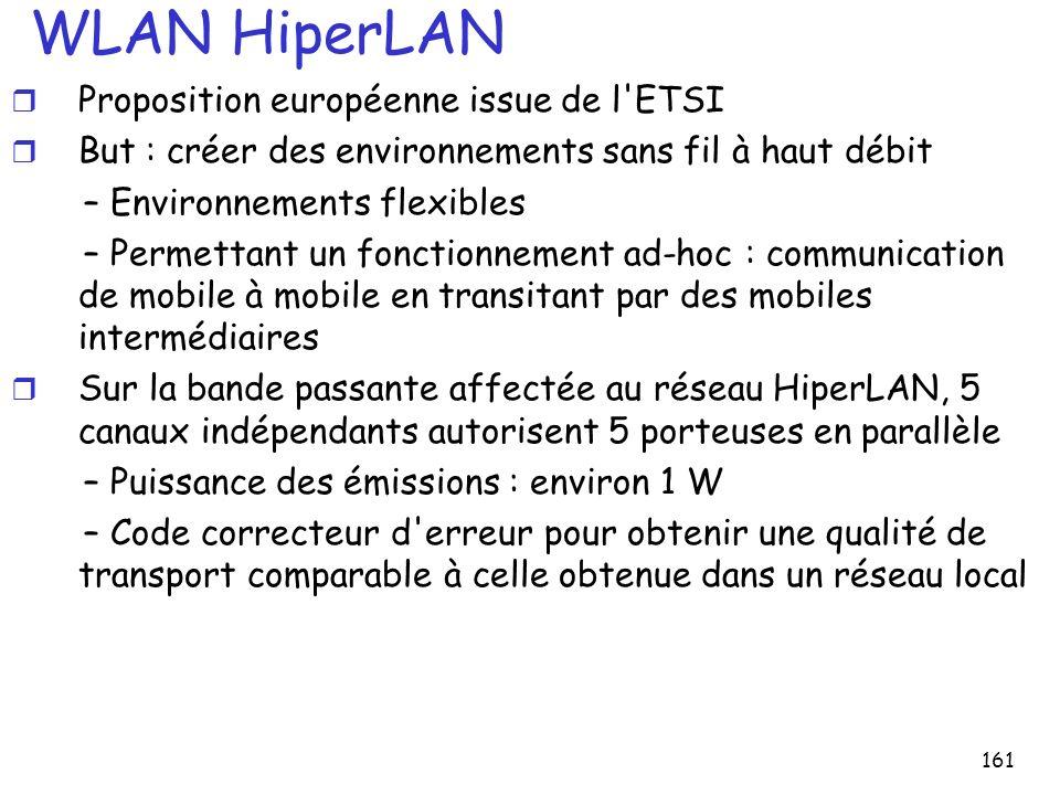 WLAN HiperLAN Proposition européenne issue de l ETSI