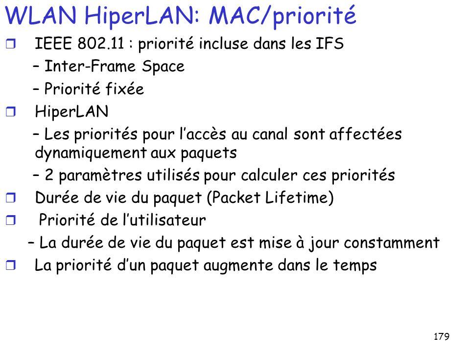 WLAN HiperLAN: MAC/priorité