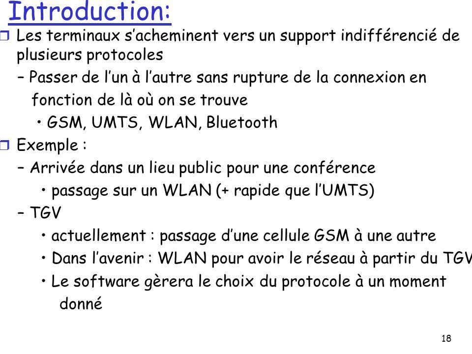 Introduction: Les terminaux s'acheminent vers un support indifférencié de plusieurs protocoles.