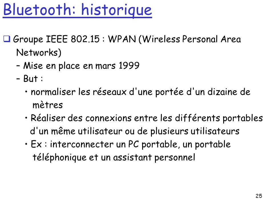 Bluetooth: historique