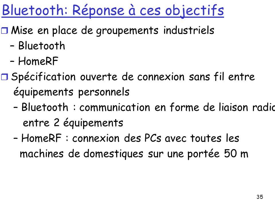 Bluetooth: Réponse à ces objectifs