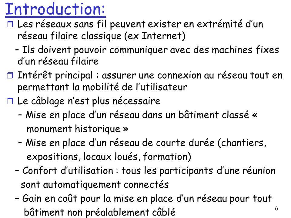 Introduction: Les réseaux sans fil peuvent exister en extrémité d'un réseau filaire classique (ex Internet)
