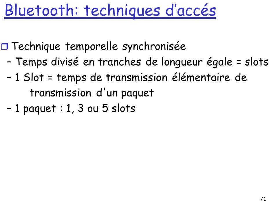 Bluetooth: techniques d'accés