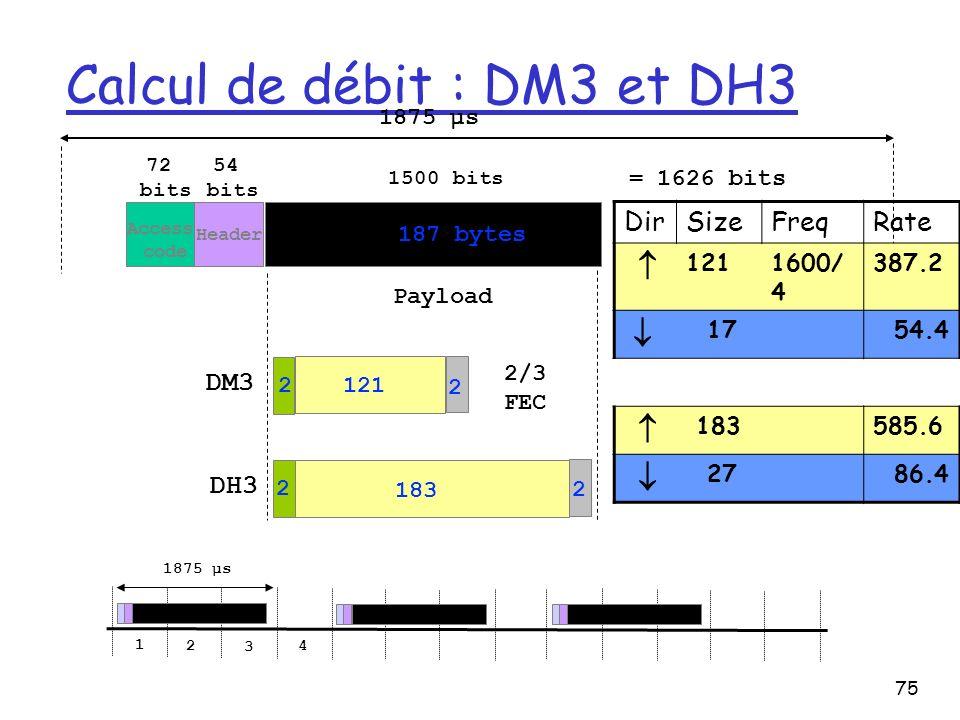 Calcul de débit : DM3 et DH3