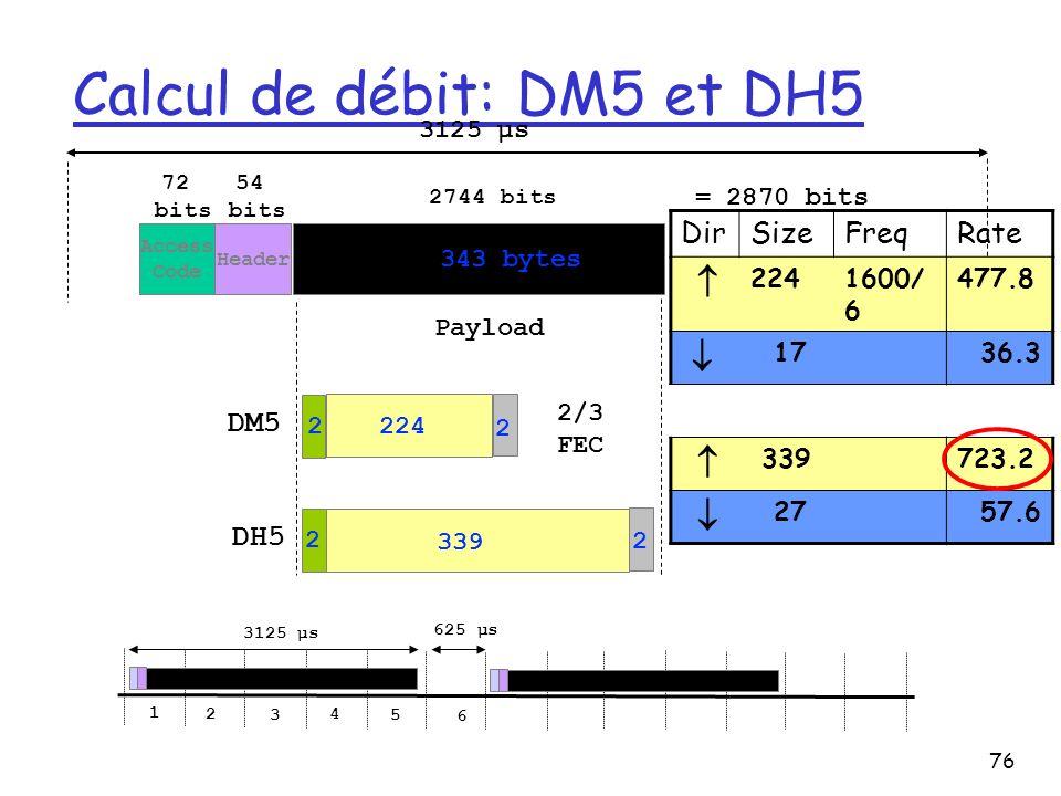 Calcul de débit: DM5 et DH5