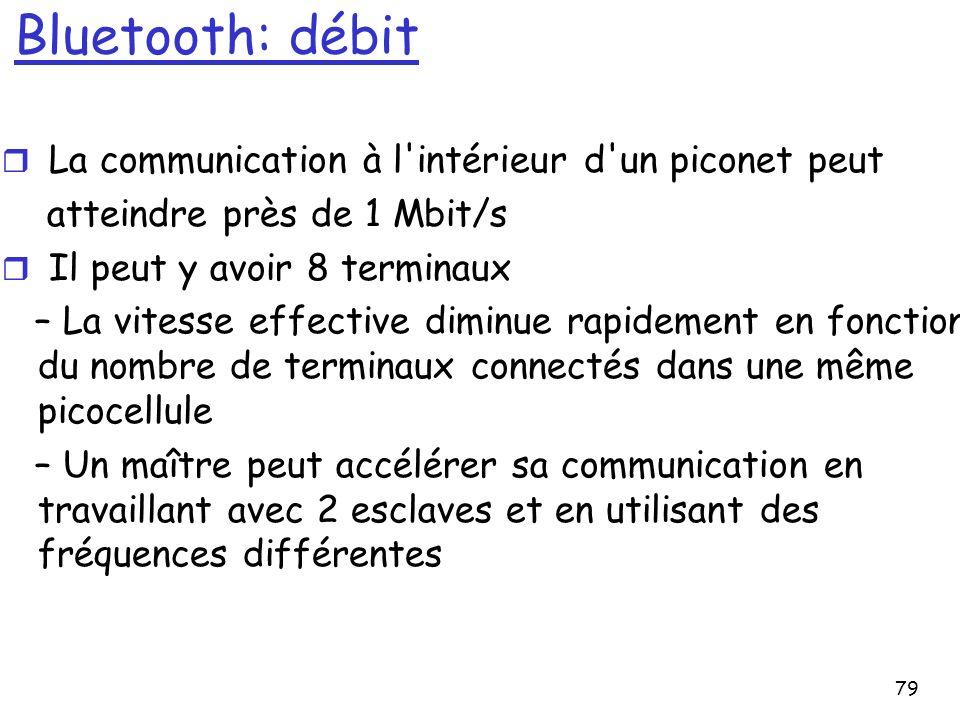 Bluetooth: débit La communication à l intérieur d un piconet peut