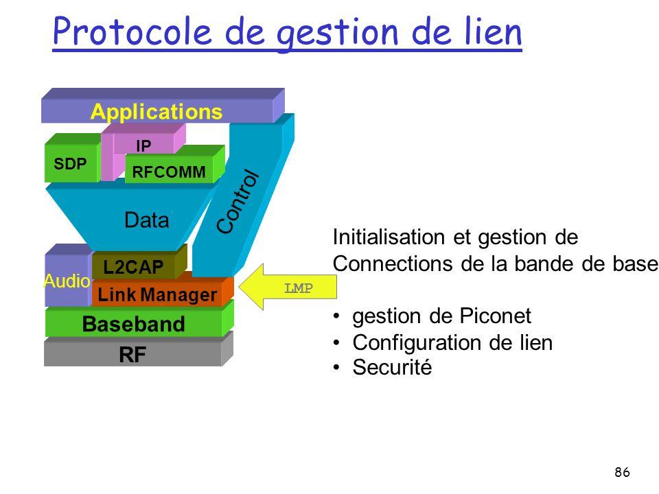 Protocole de gestion de lien