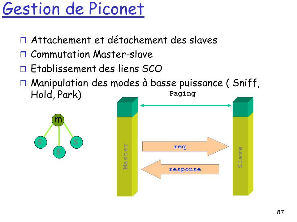 Gestion de Piconet Attachement et détachement des slaves