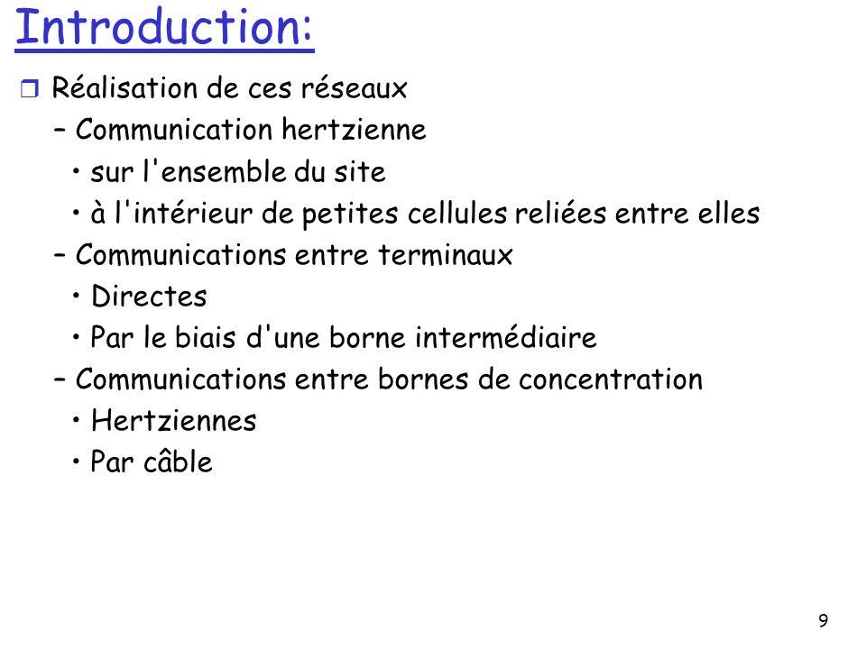 Introduction: Réalisation de ces réseaux – Communication hertzienne