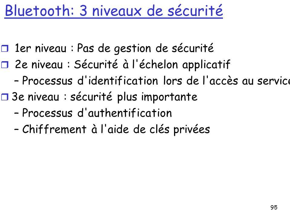 Bluetooth: 3 niveaux de sécurité