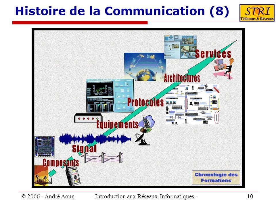 Histoire de la Communication (8)