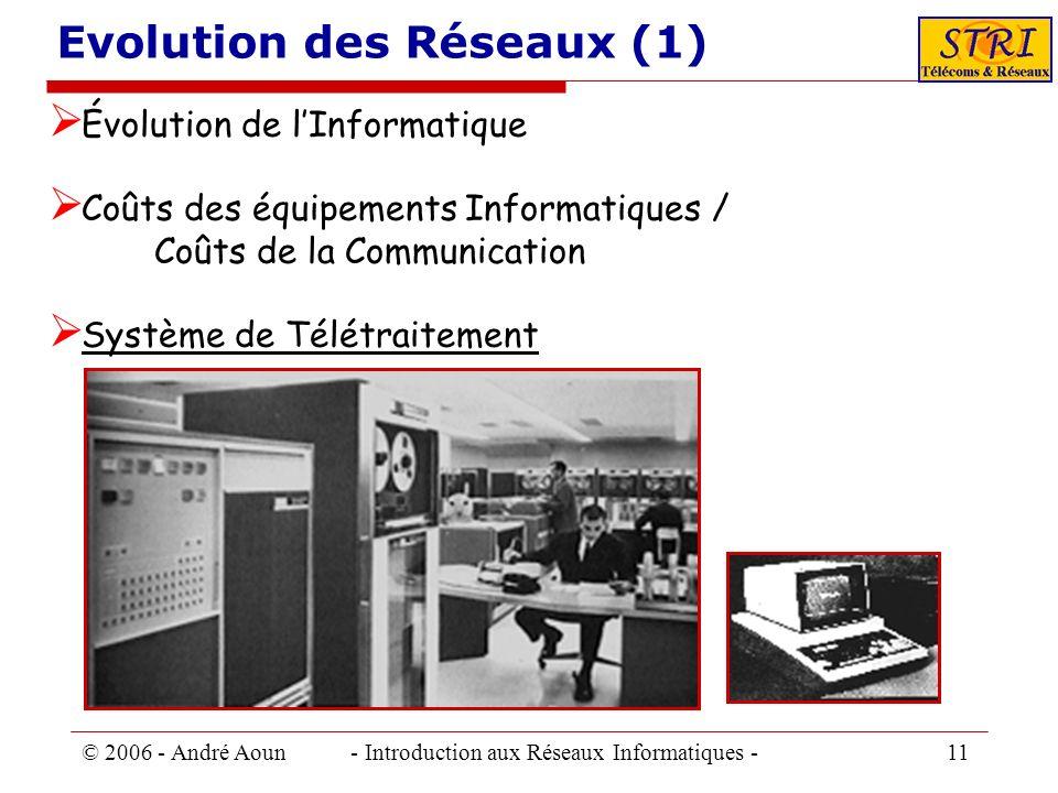 Evolution des Réseaux (1)
