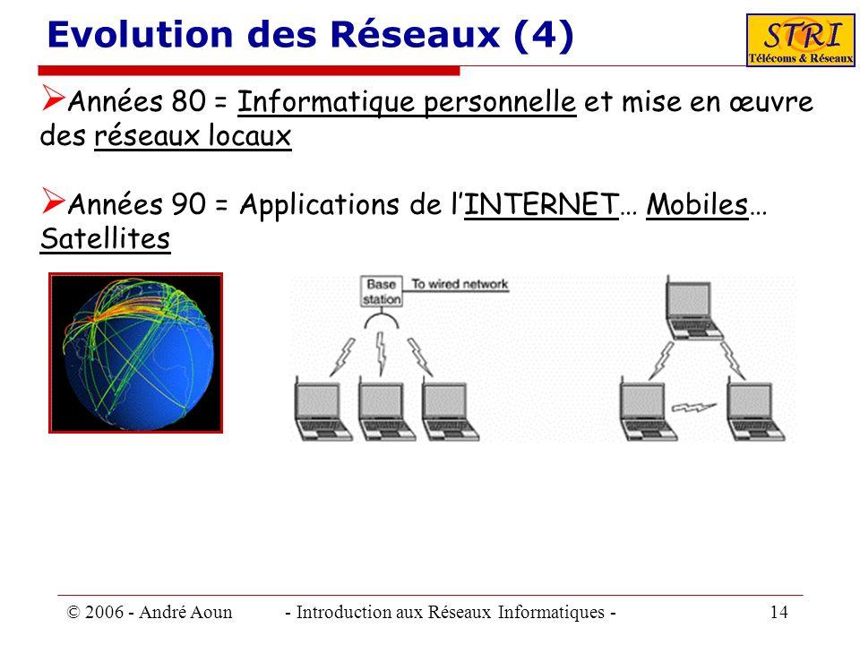 Evolution des Réseaux (4)