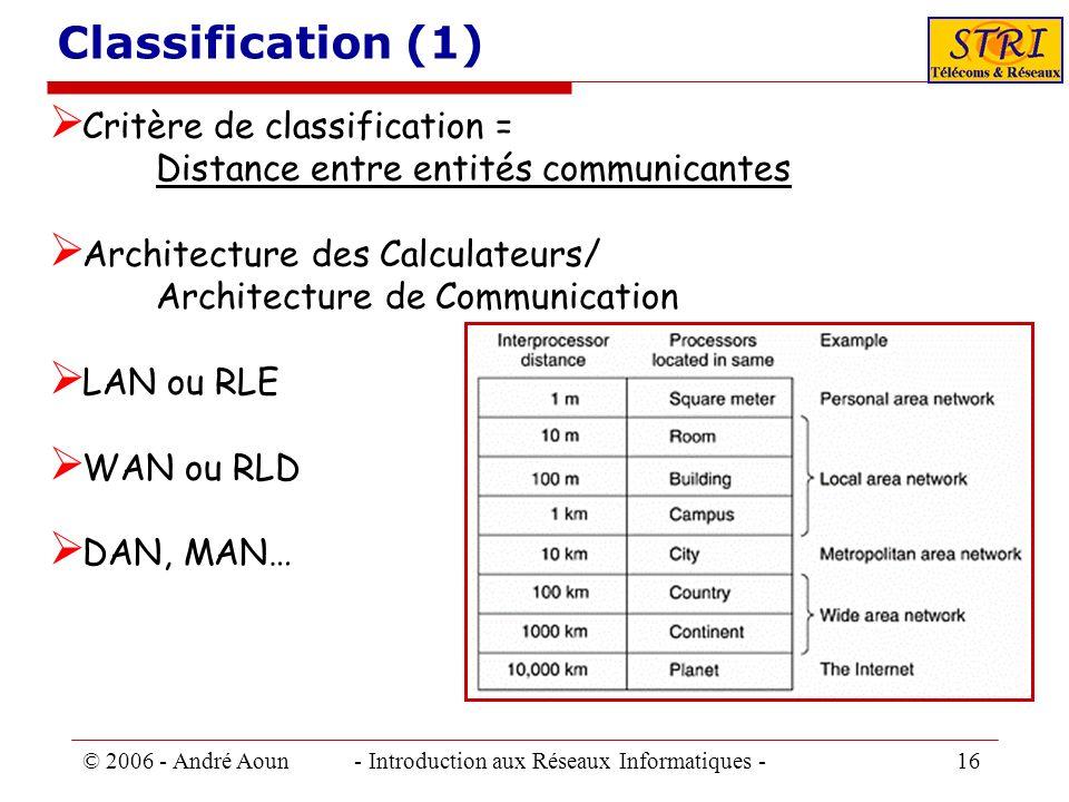 Classification (1) Critère de classification = Distance entre entités communicantes. Architecture des Calculateurs/ Architecture de Communication.