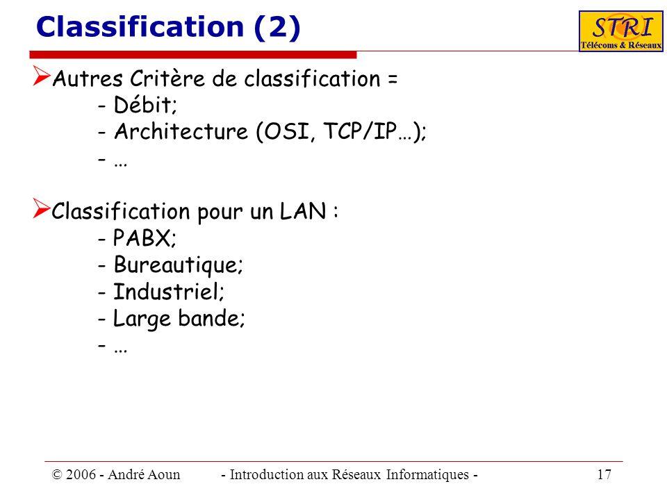 Classification (2) Autres Critère de classification = - Débit; - Architecture (OSI, TCP/IP…); - …