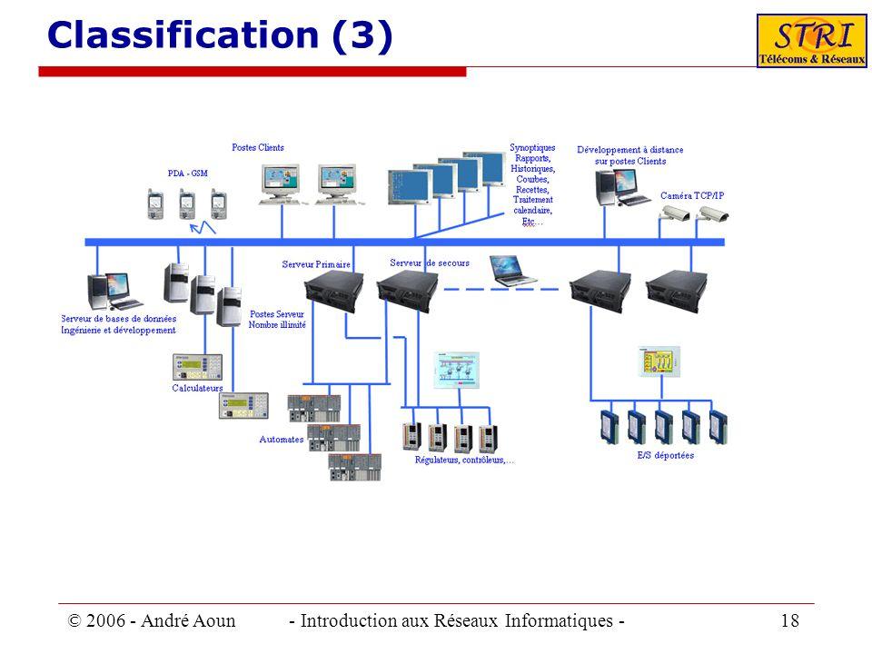 Classification (3) © 2006 - André Aoun - Introduction aux Réseaux Informatiques - 18.