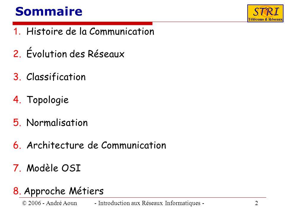 Sommaire Histoire de la Communication Évolution des Réseaux
