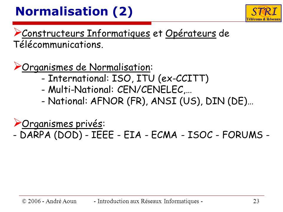 Normalisation (2) Constructeurs Informatiques et Opérateurs de Télécommunications.