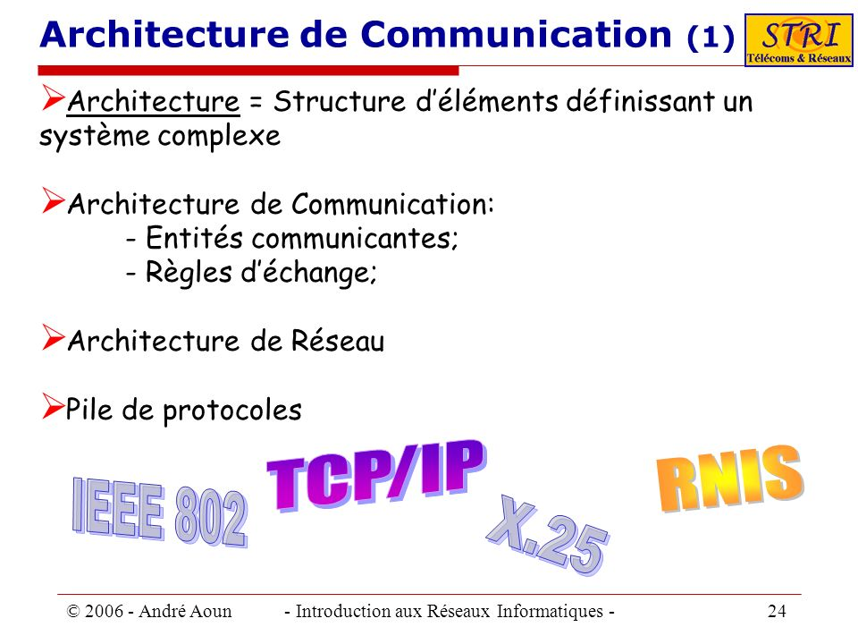 Architecture de Communication (1)