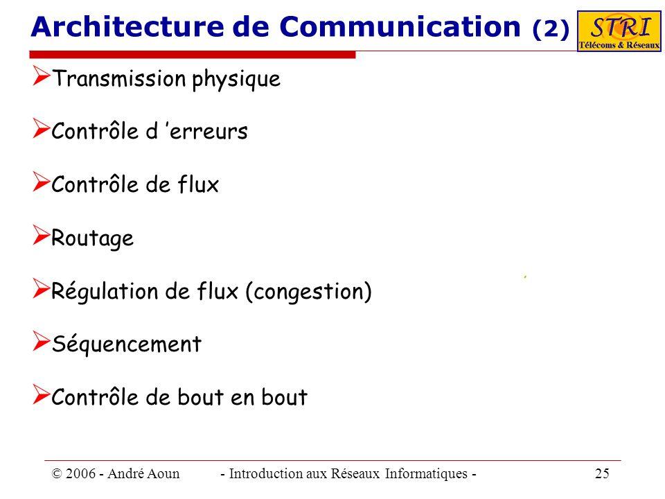 Architecture de Communication (2)