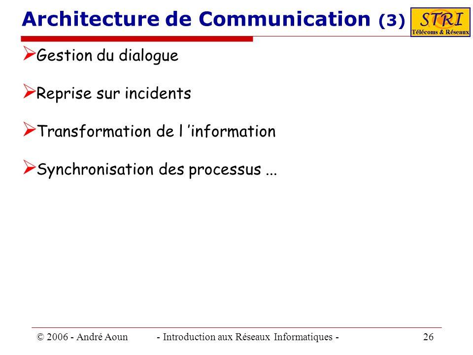 Architecture de Communication (3)