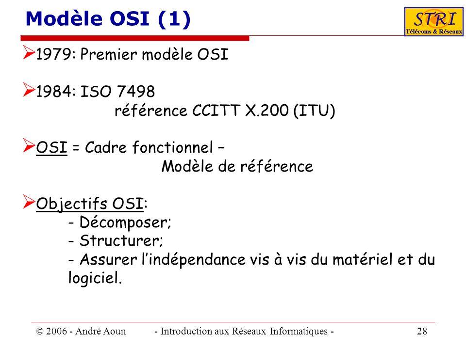 Modèle OSI (1) 1979: Premier modèle OSI