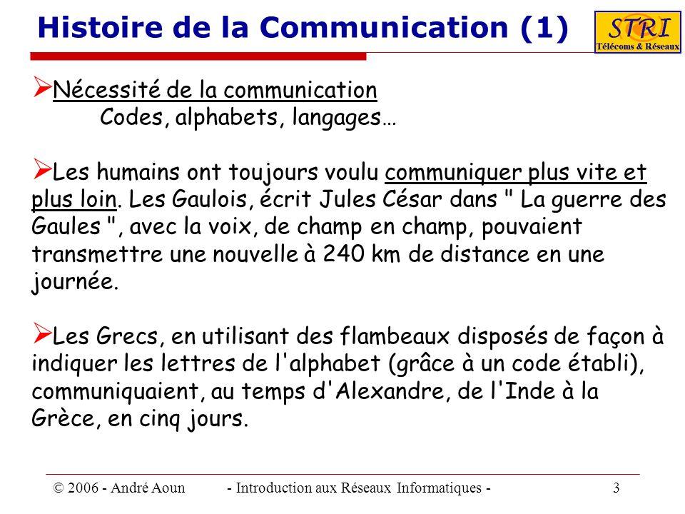 Histoire de la Communication (1)