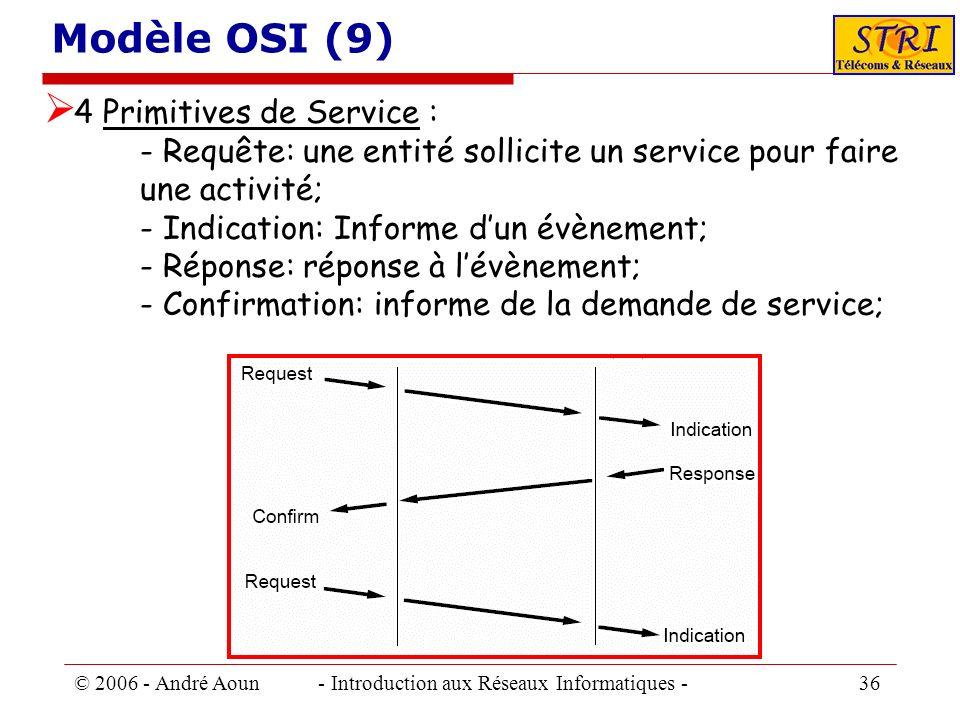 Modèle OSI (9)