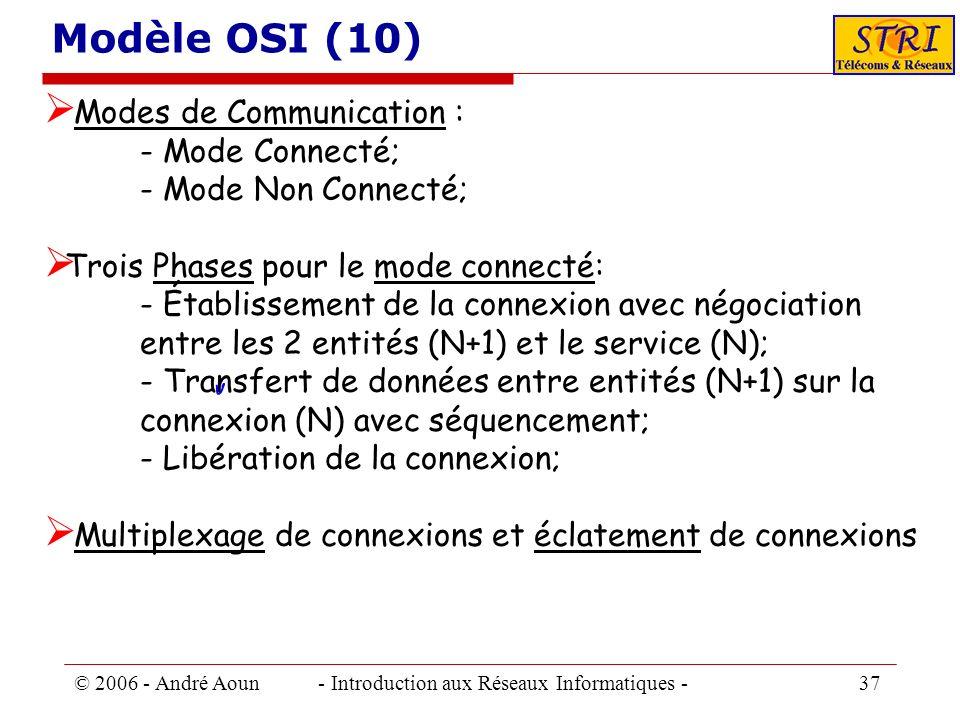 Modèle OSI (10) Modes de Communication : - Mode Connecté;
