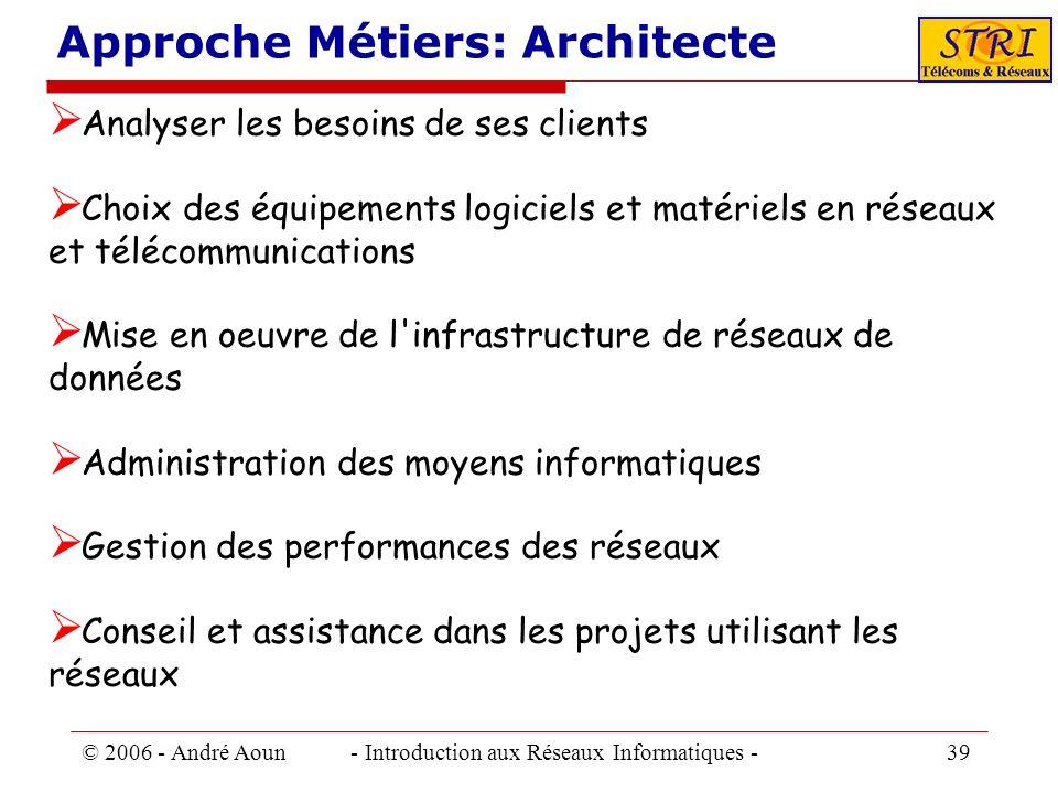 Approche Métiers: Architecte