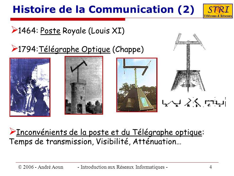 Histoire de la Communication (2)