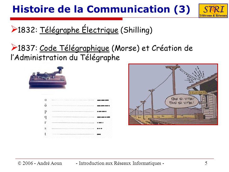 Histoire de la Communication (3)
