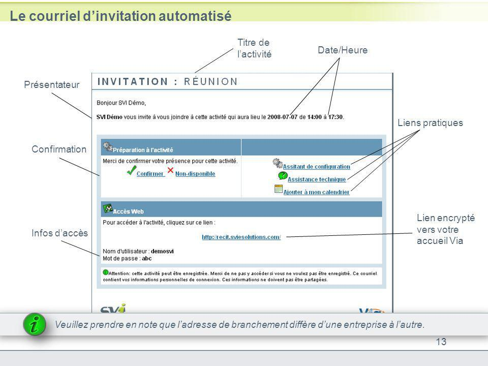 Le courriel d'invitation automatisé