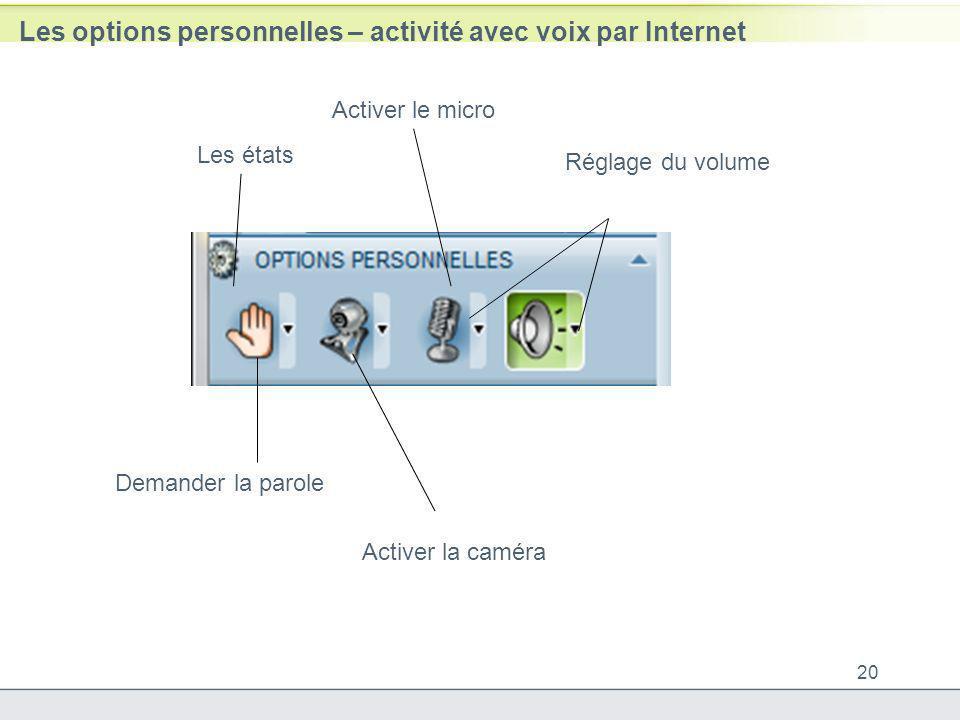 Les options personnelles – activité avec voix par Internet