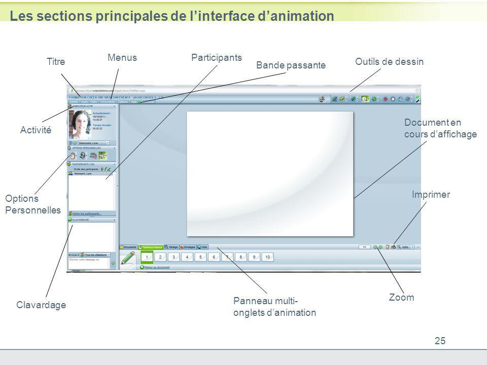 Les sections principales de l'interface d'animation