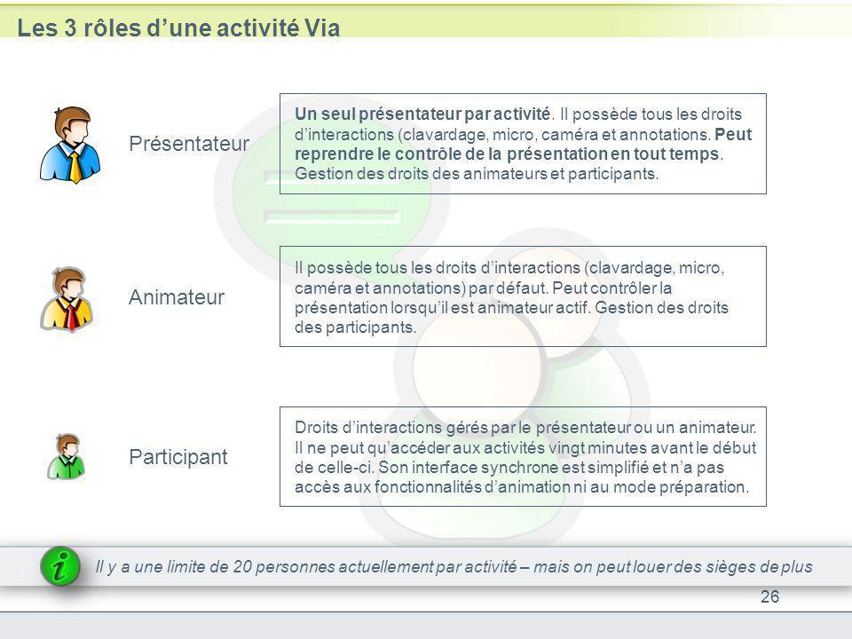 Les 3 rôles d'une activité Via
