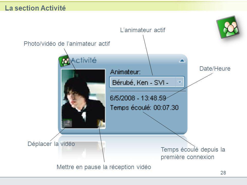 La section Activité L'animateur actif Photo/vidéo de l'animateur actif